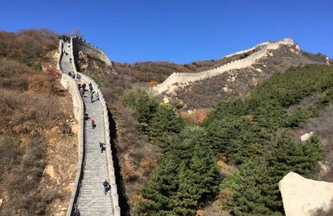 Trip to China..Beijing, Great wall of China, Forbidden City and much more